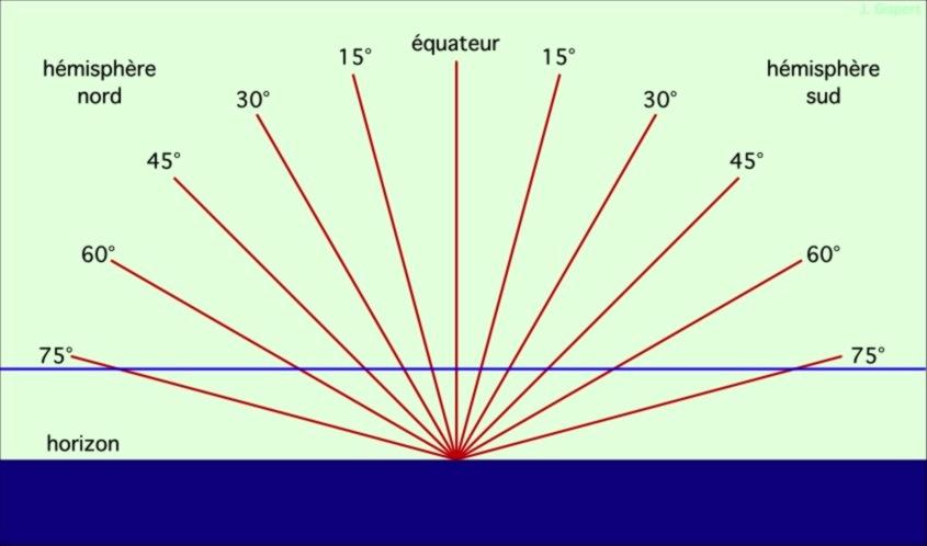 50b37b5c07 Lignes du soleil couchant